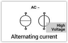 Alternating voltage / current (High voltage)