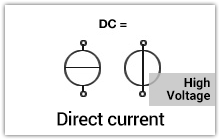 Direct voltage / Direct current (high voltage)